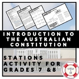 INTRODUCTION TO THE AUSTRALIAN CONSTITUTION