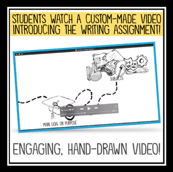 INVENT A SCHOOL - BACK TO SCHOOL VIDEO CREATIVE WRITING ASSIGNMENT