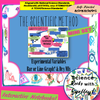 VARIABLES - Identify in Experiments & in Graphs-SciMethod MiniSET EXPLAIN + MAPs