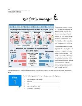 IPA Reading: Les tâches domestiques
