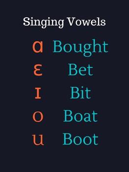 IPA Singing Vowels Charts