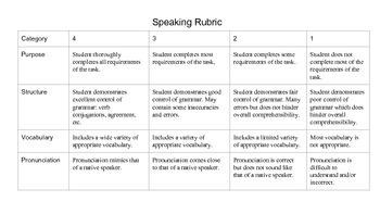 Spanish Guided Speaking Activities:  Level 2-3