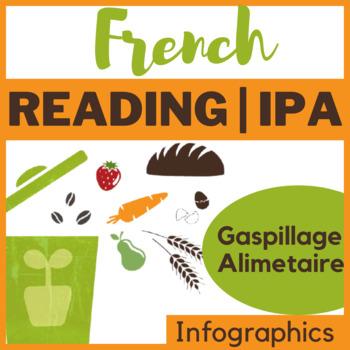 IPA interpretative activities French francais text environ