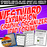 Westward Expansion Graphic Organizer Template Looks Like an iPAD