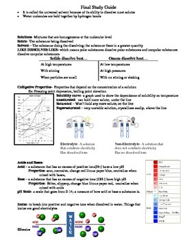 IPC Chemistry Study Guide