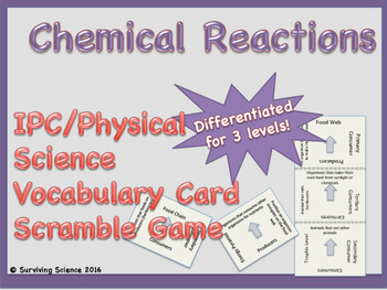 IPC/ Physical Science Vocabulary Scramble Game: Chemical Reactions