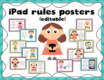 IPad rules printable posters (editable)