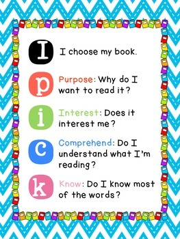IPICK Anchor Chart