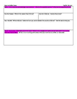 IR Argument Essay Guided Writing