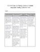 IR Conference Form: Common Core 4th Grade ELA Reading Lite