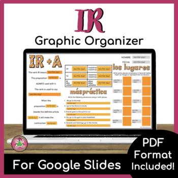 IR Graphic Organizer