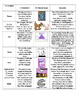 IR Literary Elements and Techniques Chart