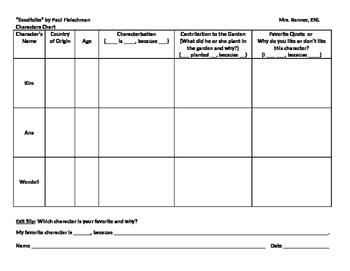 IR Seedfolks Characters Chart - Kim, Ana, Wendell