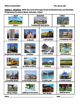 "IR Types of Communities (""Seedfolks"" background info)"