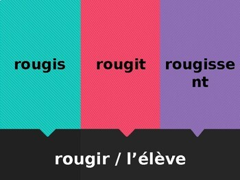 IR Verbs in French Verbes IR Present tense Tapette à mouches Flyswatter game
