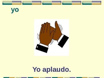 IR Verbs in Spanish Verbos IR PowerPoint