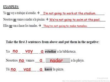 IR with Infinitives (Near Future): Spanish Quick Lesson