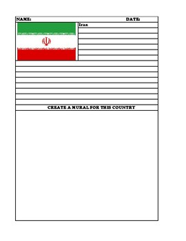 IRAN Summary Writing and Mural Assignment
