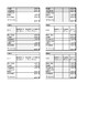 IRI (Roe/Burns) Data Spreadsheet for Comprehension