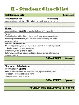 Kinder & 1st First CCSS Student Checklists (Aligned to American Reading Co IRLA)