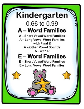 Kindergarten 0.66-0.99 A & E Word Families Aligned to American Reading Co IRLA