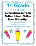 1st Gr. 1.6-1.9 Comprehension Tasks (ALL 3) Aligned to American Reading Co IRLA
