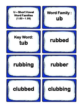 1st Grade 1.60-1.99 U-Word Families Cards (Aligned to American Reading Co IRLA)