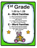 1st Grade 1.00-1.29 A & E-Word Families Aligned to American Reading Co IRLA