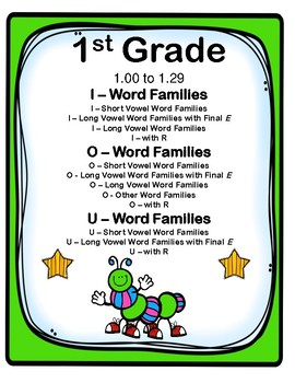 1st Grade 1.00-1.29  I, O, & U-Word Families Aligned to Am