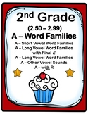 2nd Grade 2.50-2.99 A-Word Families Cards (Aligned to American Reading Co IRLA)