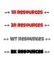 Printable Bindings for IRLA Resource Binders