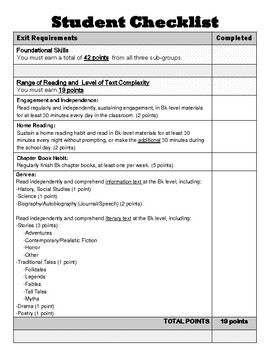 4th Grade CCSS Student Checklists (Correlated to American Reading Company IRLA)
