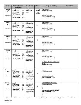 IRLA Data Cover Sheet (1G-2Br)