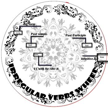 IRREGULAR VERBS WHEEL