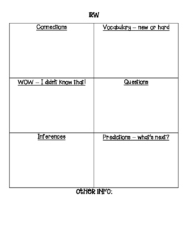 IRW Quick Sheet