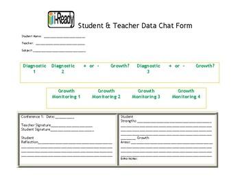 IReady Student/Teacher Data Chat Form