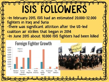 ISIS PowerPoint with Activities, Middle East, Jihad, Terrorism, Syria, Iraq