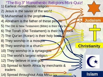 ISLAM (PART 5: REVIEW & ASSESSMENT) visual, textual, engaging 90-slide PPT