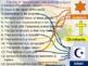 ISLAM (PART 5: REVIEW & ASSESSMENT) visual, textual, engag