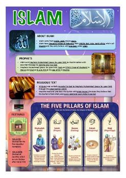 ISLAM RELIGIOUS