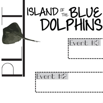 THE ISLAND OF THE BLUE DOLPHINS Plot Chart Organizer Diagram Freytag's Pyramid