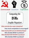 ISMs (Capitalism, Socialism, Communism) Graphic Organizer