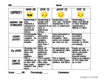 isn grading rubric with emojis by griggles in the middle tpt