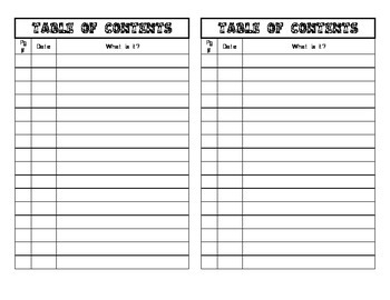 ISN Table of Contents