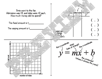ISN foldable & PowerPoint instructions: LINEAR EQUATIONS