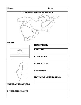 ISRAEL COUNTRY RESEARCH WORKSHEET