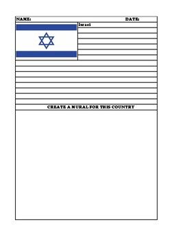 ISRAEL Summary Writing and Mural Assignment