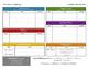 ISTE 2016 Planning