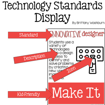 Technology Standards Display or Bulletin Board