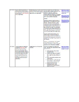 ISTEP 7th grade Check Skills
